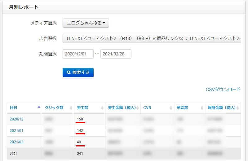 U-NEXT売上画面