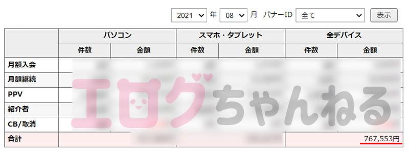 DUGA2021円8月売上