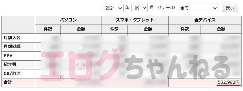 DUGA2021年9月売上画面